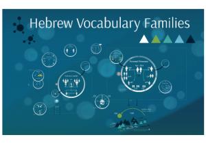 Heb Vocab Fams Scrshot Smaller